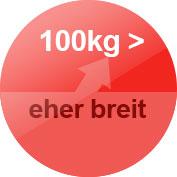 Breit Button