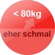Schmal Button